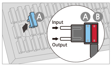 Fuse Input Output