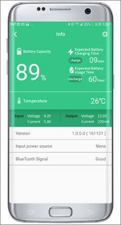 IRoad App